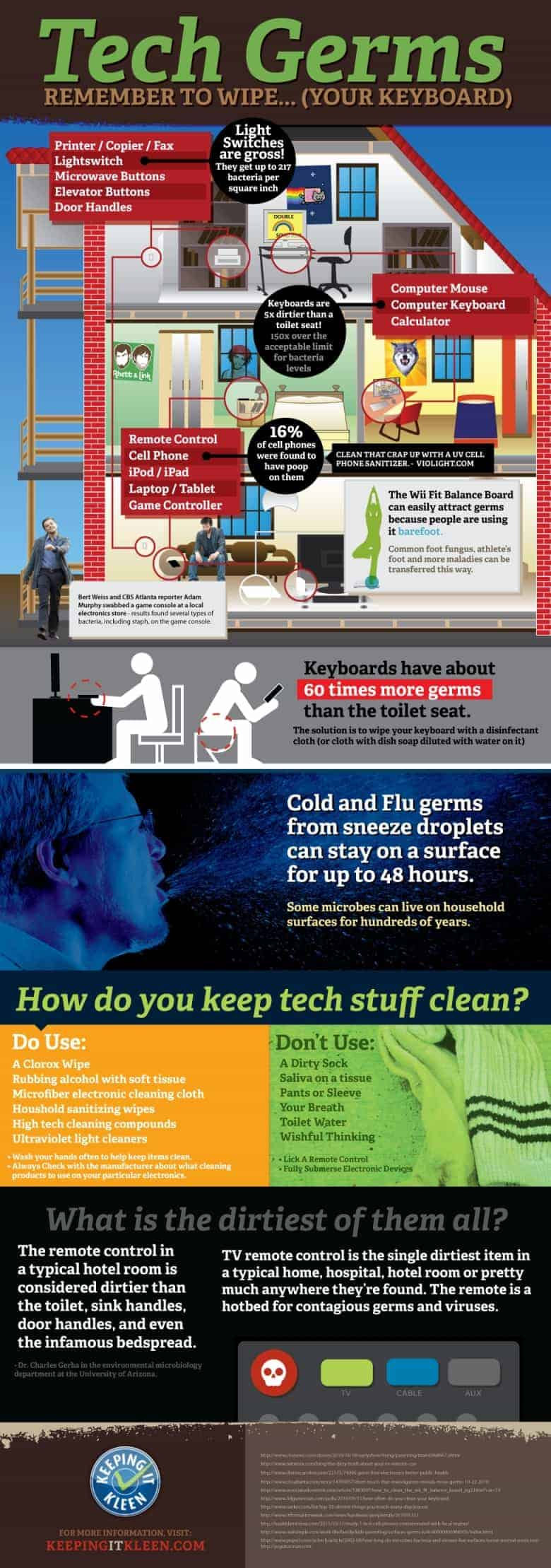 How gross is the technology that you touch with your hands? Mobile phones, remotes and keyboards are covered with germs