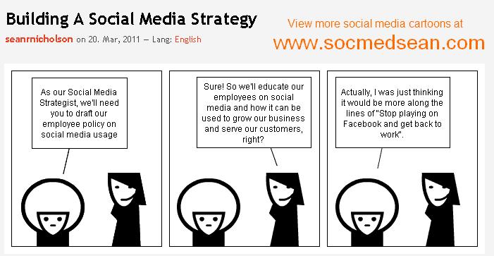 Building A Social Media Strategy Cartoon
