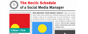 a day in the life of a social media manager or professional