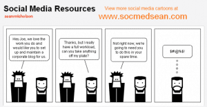 Do you devote the right time and resources to your social media campaigns?