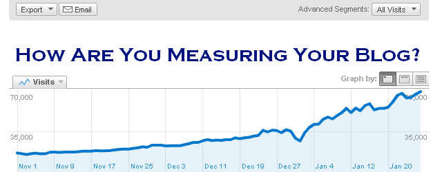 How Do You Measure The Success Of Your Blog?