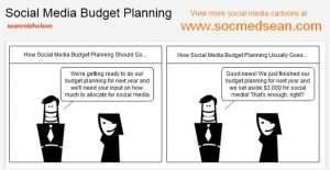 Is your organization planning next year's social media budget? Be sure to spend the time allocating budget and resources!