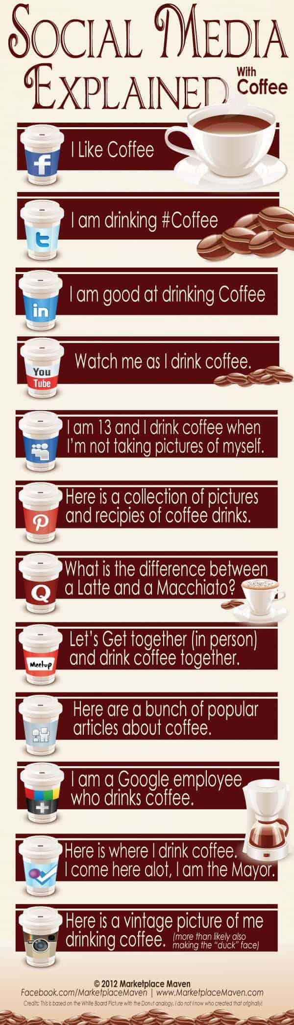 Social media expalined through coffee infographic