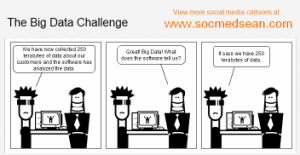 [COMIC] The Critical Element Of A Successful Big Data Strategy