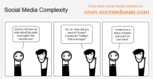 [COMIC] The Complexity Of Social Media Communications