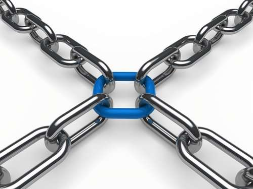 What role should inbound links play when developing a content marketing or blogging strategy?