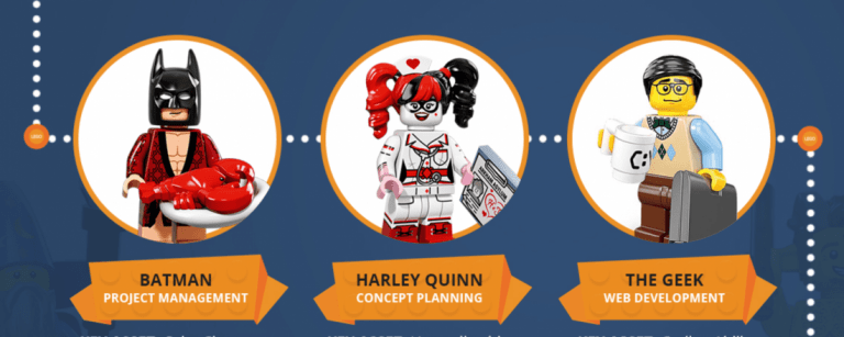 Infographic - In The World Of Digital Marketing and Ad Agencies, Which Lego Character Are You?