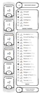 My Ancestry DNA Results - Dungeons and Dragons D&D