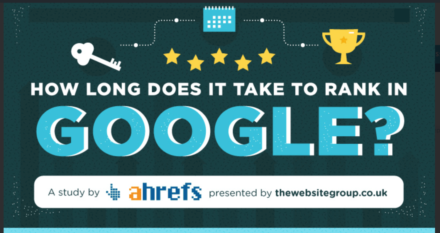 AHrefs infographic detailing how long it takes to rank in Google search results