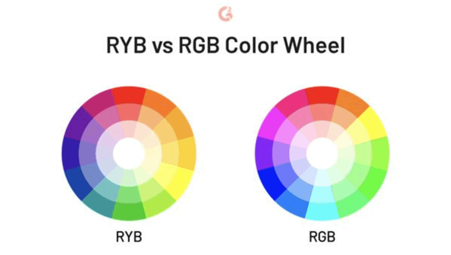 understanding the color wheels can help you choose colors that make sense for your Instagram brand