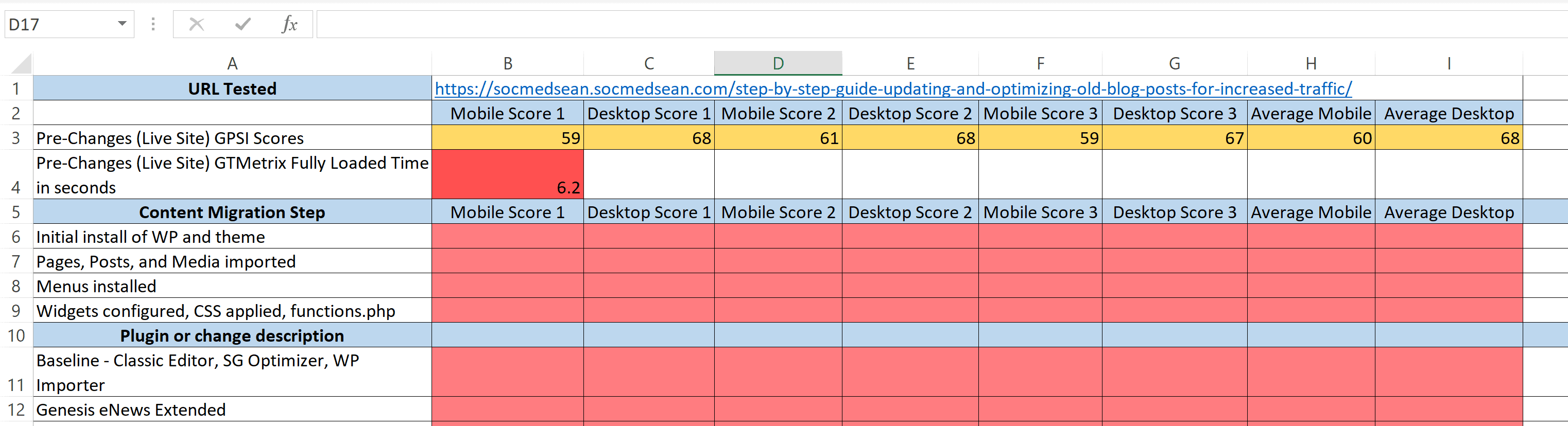 Your tracking spreadsheet should now have your initial values entered.