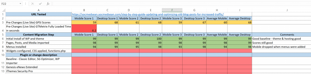 Track your page speed scores in the spreadsheet after adding your menus.