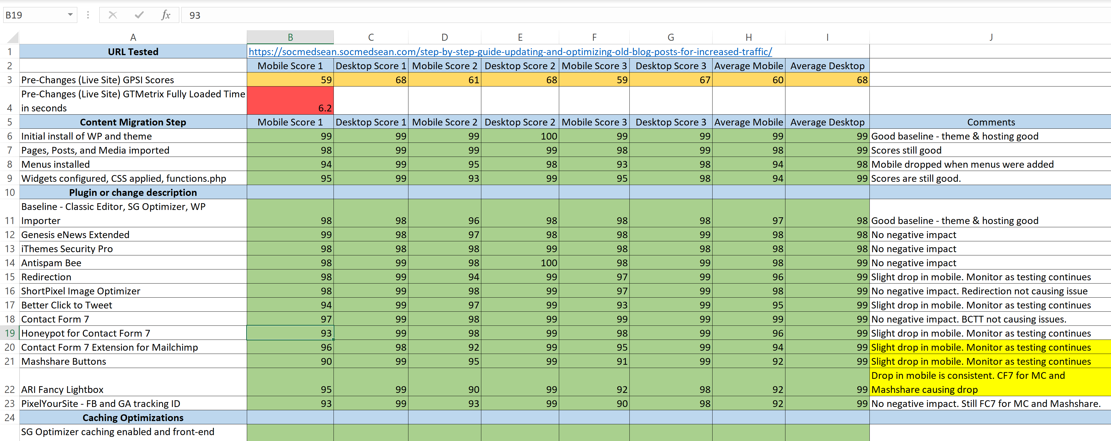 The Excel tracking spreadhsheet will help you track your testing progress and identify issues.